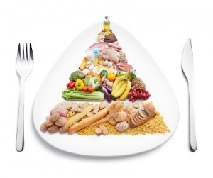 Food diet pyramid | LuckyFit