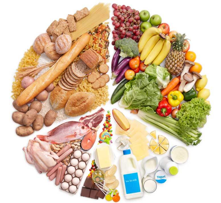 Diet for separate nutrition   LuckyFit