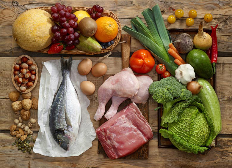 Paleo diet for weight loss   LuckyFit