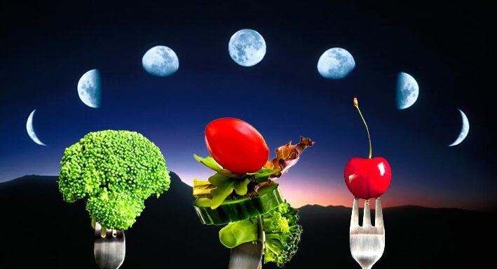 Лунна диета{:en]Moon diet | LuckyFit
