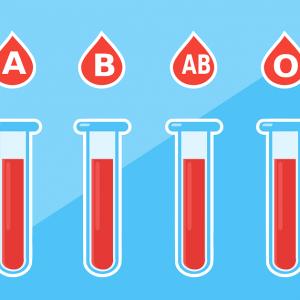Диети според кръвна група   LuckyFit