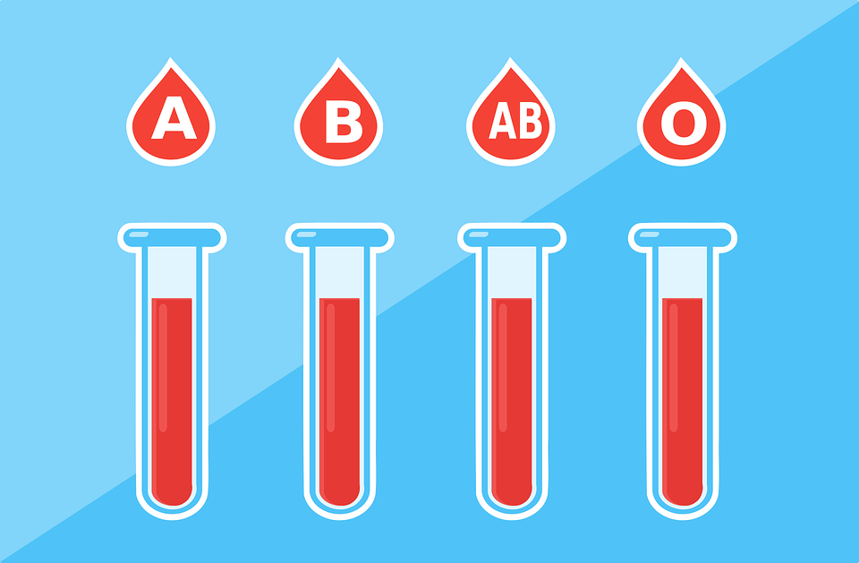 Blood types image | LuckyFit