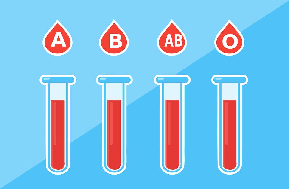 Blood types image | LuckyFit