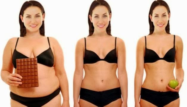 Medical examinations before weight loss