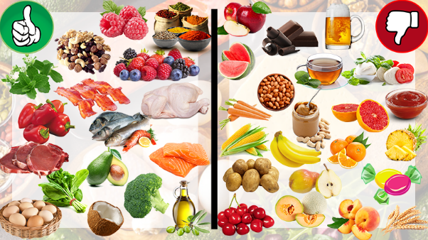 Health conditions that can be improved with a ketogenic diet
